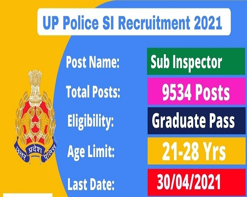 UP Police SI Recruitment 2021: Notification Out For 9534 Vacancies